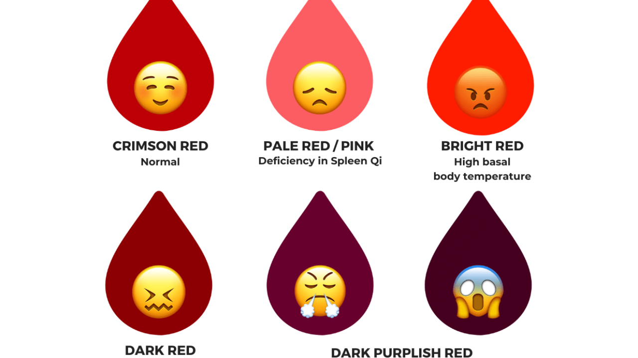 What The Colour Of Your Period Tells About Your Health And Fertility 10 alarming facts to look out. what the colour of your period tells